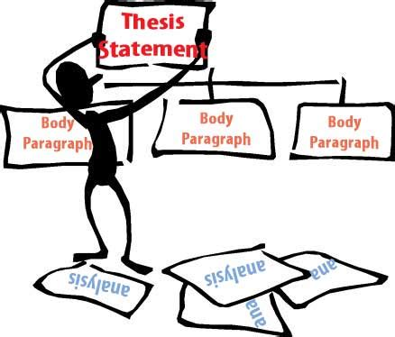 Writing your science thesis